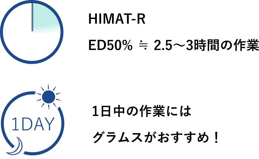 himat-r7